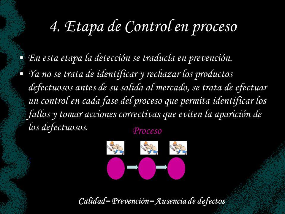 4. Etapa de Control en proceso En esta etapa la detección se traducía en prevención. Ya no se trata de identificar y rechazar los productos defectuoso