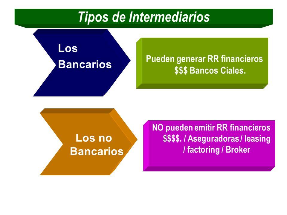 Tipos de Intermediarios Pueden generar RR financieros $$$ Bancos Ciales. Los Bancarios Los no Bancarios NO pueden emitir RR financieros $$$$. / Asegur