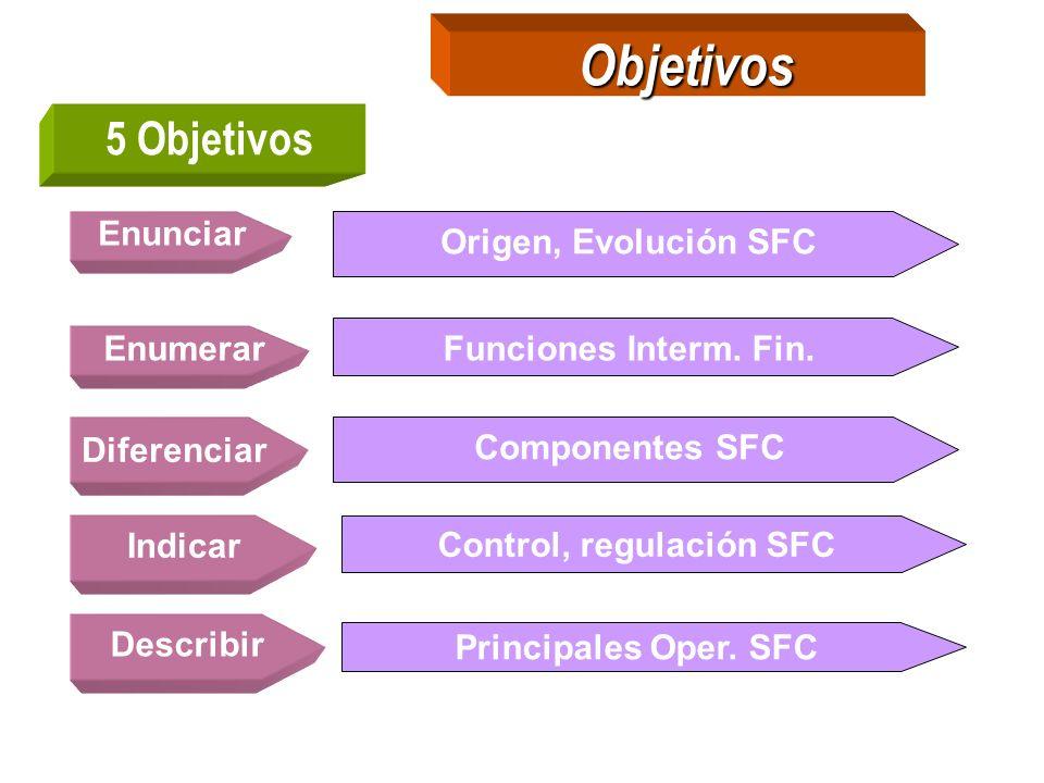 Principales Oper. SFC Objetivos 5 Objetivos Enunciar Enumerar Indicar Origen, Evolución SFC Funciones Interm. Fin. Componentes SFC Describir Diferenci