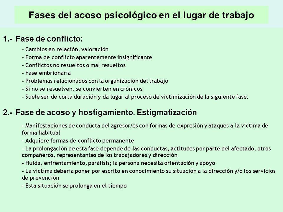Fases del acoso psicológico en el lugar de trabajo 1.- Fase de conflicto: - Cambios en relación, valoración - Forma de conflicto aparentemente insigni