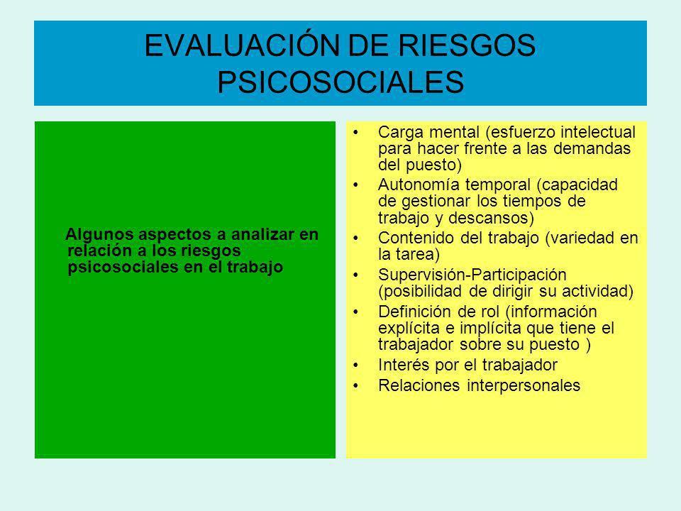 EVALUACIÓN DE RIESGOS PSICOSOCIALES Algunos aspectos a analizar en relación a los riesgos psicosociales en el trabajo Carga mental (esfuerzo intelectu