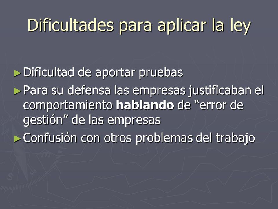 Dificultades para aplicar la ley Dificultad de aportar pruebas Dificultad de aportar pruebas Para su defensa las empresas justificaban el comportamien