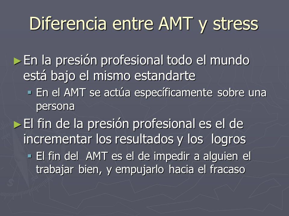 Diferencia entre AMT y stress En la presión profesional todo el mundo está bajo el mismo estandarte En la presión profesional todo el mundo está bajo