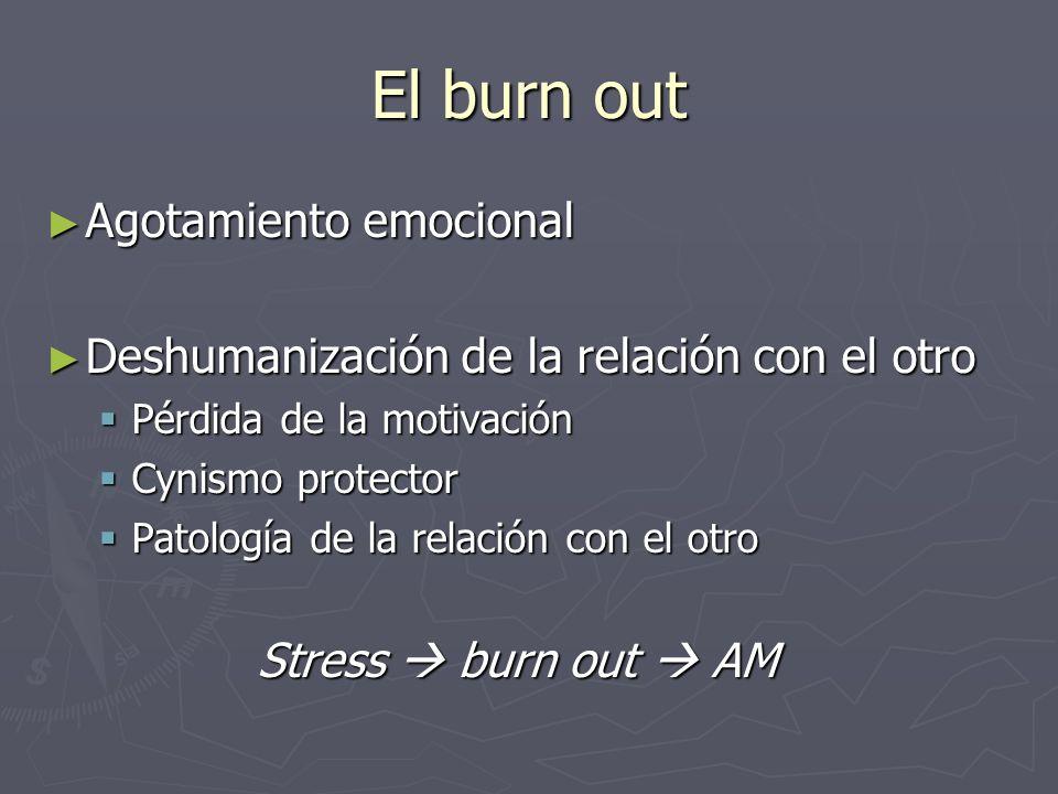 El burn out Agotamiento emocional Agotamiento emocional Deshumanización de la relación con el otro Deshumanización de la relación con el otro Pérdida