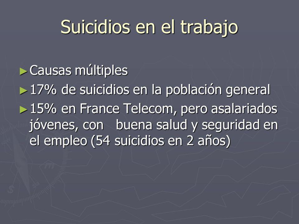 Suicidios en el trabajo Causas múltiples Causas múltiples 17% de suicidios en la población general 17% de suicidios en la población general 15% en Fra