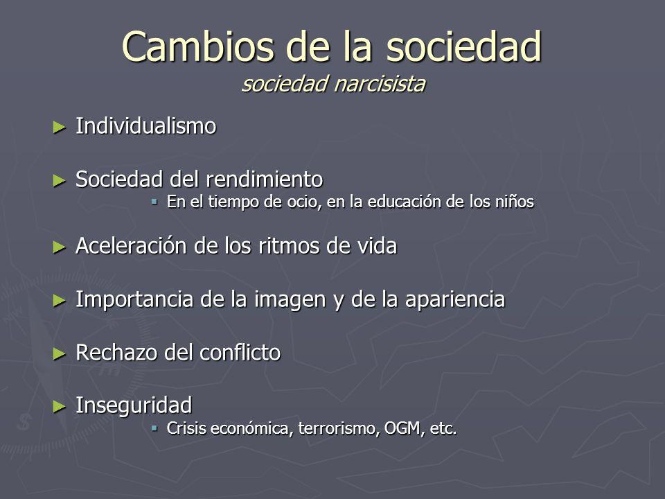 Cambios de la sociedad sociedad narcisista Individualismo Individualismo Sociedad del rendimiento Sociedad del rendimiento En el tiempo de ocio, en la
