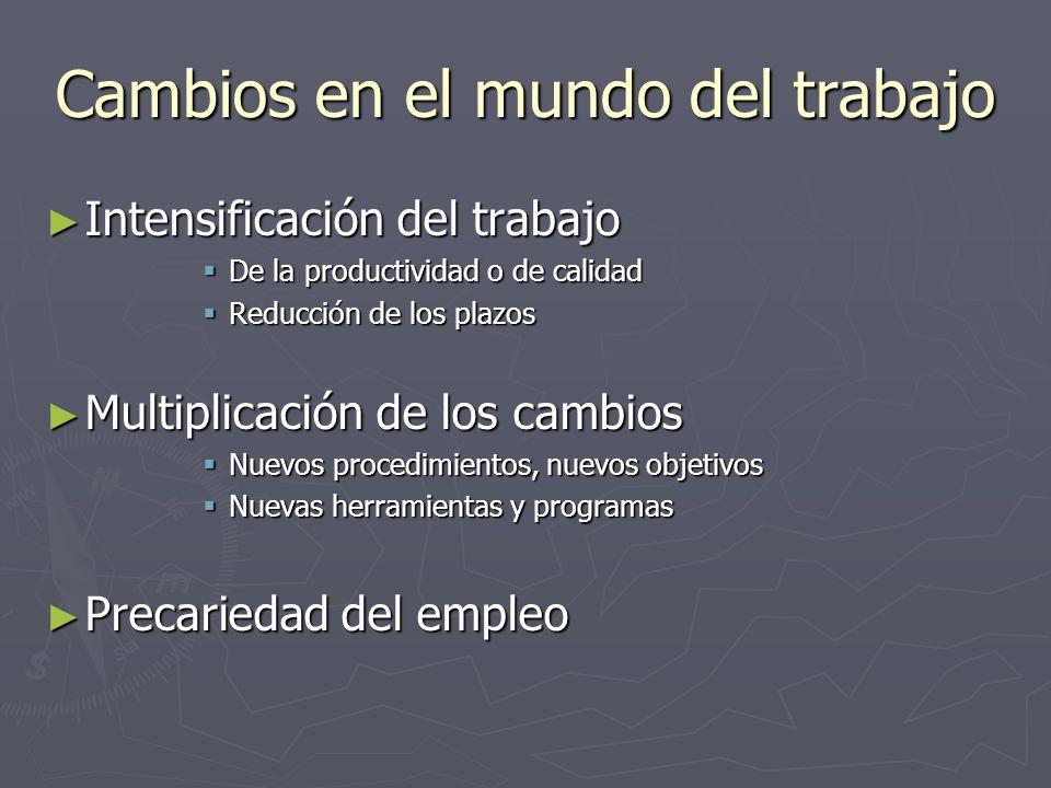 Cambios en el mundo del trabajo Intensificación del trabajo Intensificación del trabajo De la productividad o de calidad De la productividad o de cali