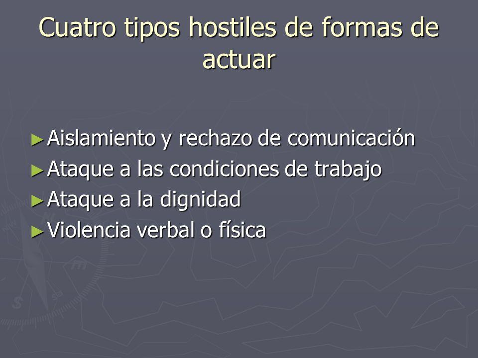 Cuatro tipos hostiles de formas de actuar Aislamiento y rechazo de comunicación Aislamiento y rechazo de comunicación Ataque a las condiciones de trab
