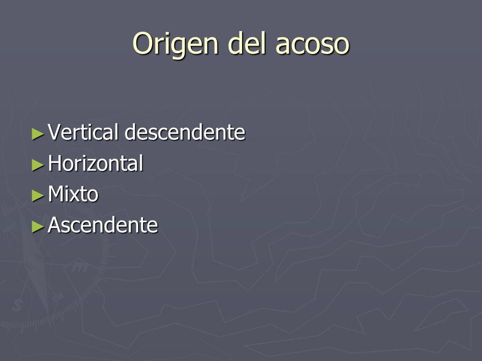 Origen del acoso Vertical descendente Vertical descendente Horizontal Horizontal Mixto Mixto Ascendente Ascendente