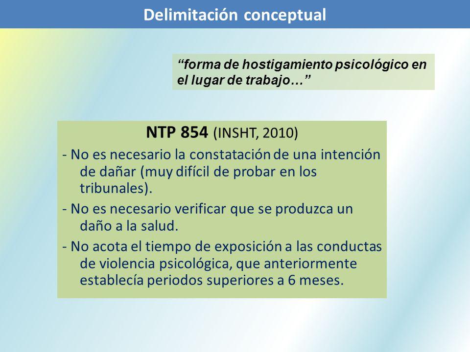 MOBBING Prolongada Repetida Tendenciosa forma de hostigamiento psicológico en el lugar de trabajo… Delimitación conceptual NTP 854 (INSHT, 2010) - No