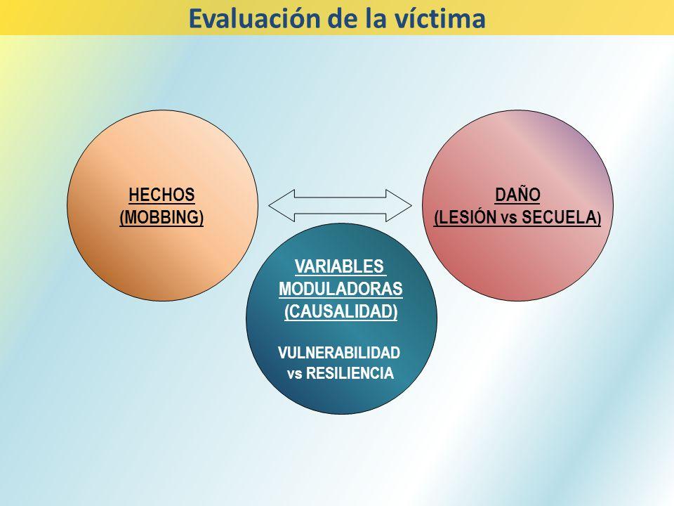 Evaluación de la víctima HECHOS (MOBBING) DAÑO (LESIÓN vs SECUELA ) VARIABLES MODULADORAS (CAUSALIDAD) VULNERABILIDAD vs RESILIENCIA
