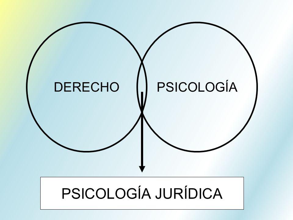 La psicología jurídica Especialidad que desenvuelve un amplio y específico ámbito entre las relaciones del mundo del derecho y la psicología, tanto en su vertiente teórica, explicativa y de investigación, como en la aplicación, evaluación y tratamiento (COP, 1998) Comprende el estudio, explicación, promoción, evaluación, prevención y en su caso, asesoramiento y/o tratamiento de aquellos fenómenos psicológicos, conductuales y relacionales que inciden en el comportamiento legal de las personas, mediante la utilización de métodos propios de la psicología científica (COP, 1998)