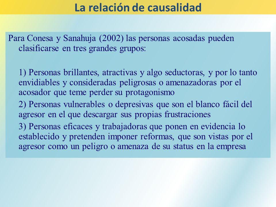 Para Conesa y Sanahuja (2002) las personas acosadas pueden clasificarse en tres grandes grupos: 1) Personas brillantes, atractivas y algo seductoras,