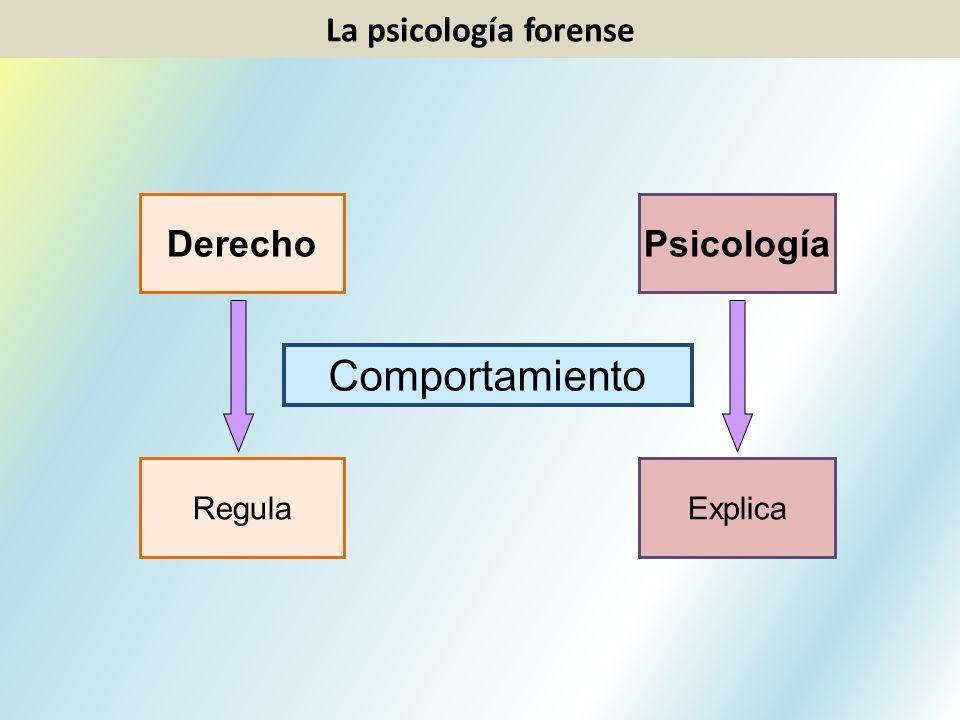 Comportamiento RegulaExplica PsicologíaDerecho La psicología forense