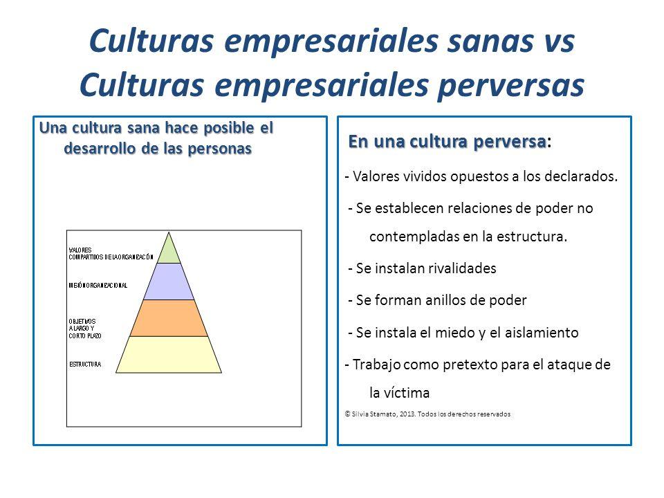 Culturas empresariales sanas vs Culturas empresariales perversas En una cultura perversa En una cultura perversa: - Valores vividos opuestos a los dec