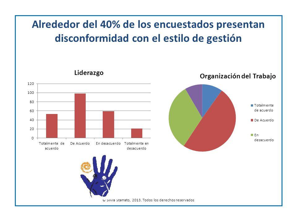 Alrededor del 40% de los encuestados presentan disconformidad con el estilo de gestión © Silvia Stamato, 2013. Todos los derechos reservados