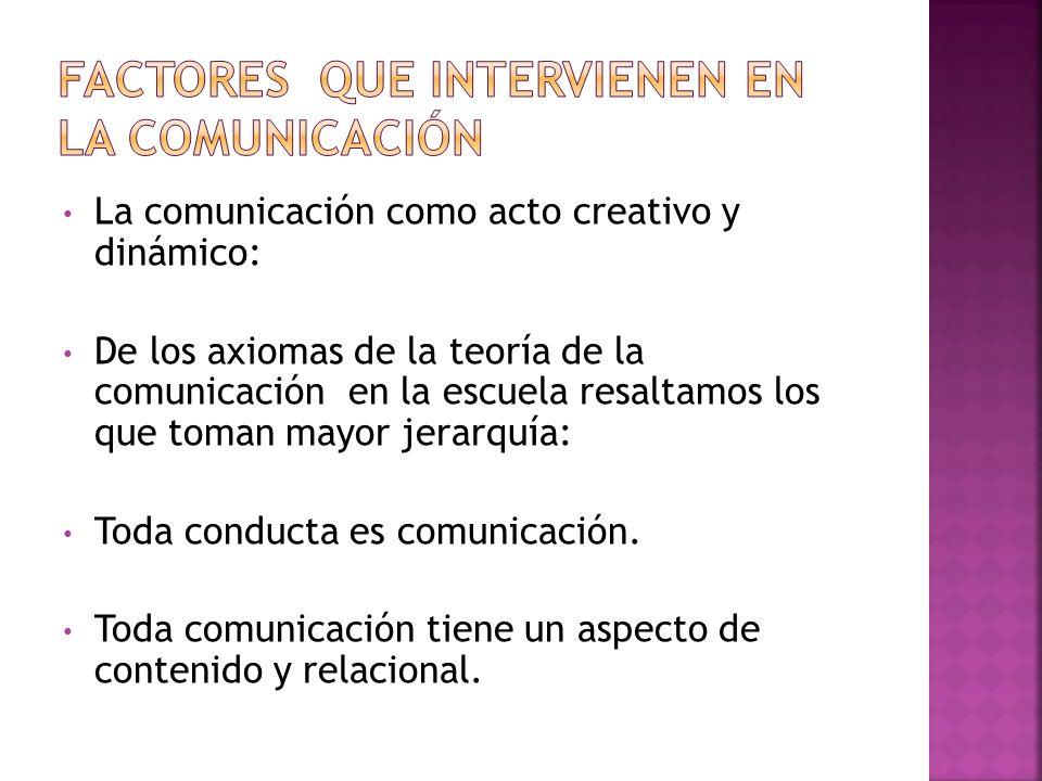 La comunicación como acto creativo y dinámico: De los axiomas de la teoría de la comunicación en la escuela resaltamos los que toman mayor jerarquía: