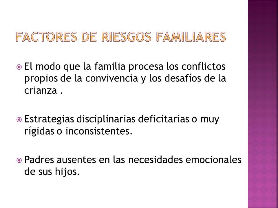 El modo que la familia procesa los conflictos propios de la convivencia y los desafíos de la crianza. Estrategias disciplinarias deficitarias o muy rí