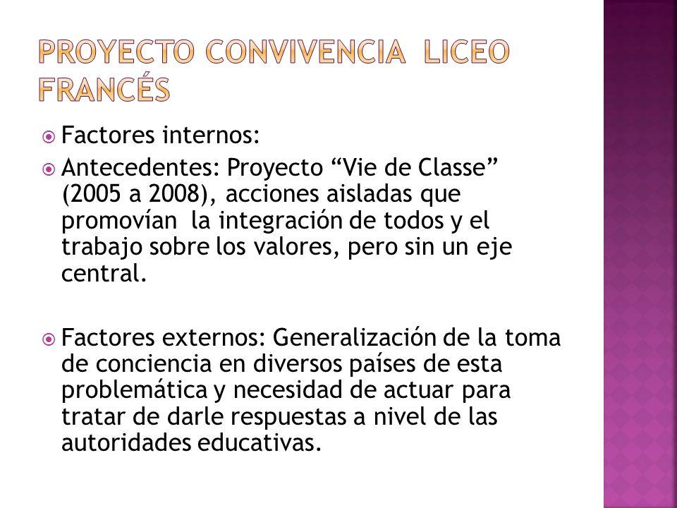 Factores internos: Antecedentes: Proyecto Vie de Classe (2005 a 2008), acciones aisladas que promovían la integración de todos y el trabajo sobre los