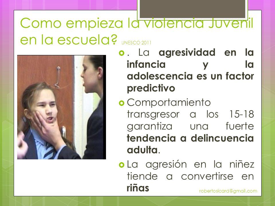 Como empieza la violencia Juvenil en la escuela.UNESCO 2011.