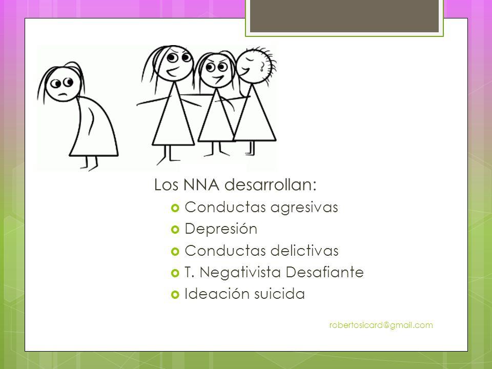 Los NNA desarrollan: Conductas agresivas Depresión Conductas delictivas T.