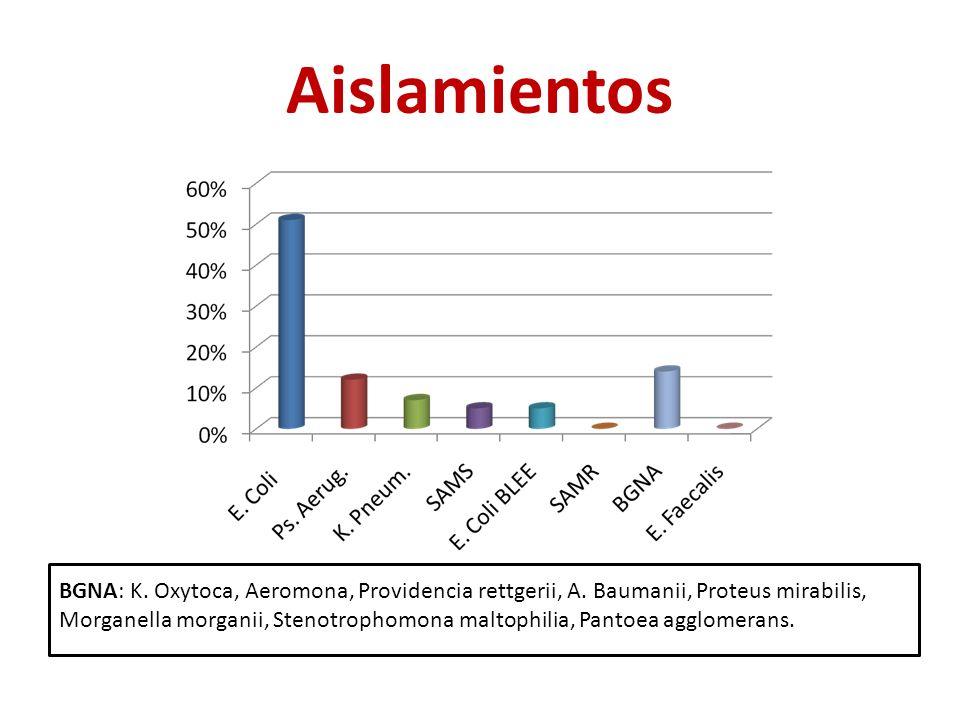 Aislamientos BGNA: K. Oxytoca, Aeromona, Providencia rettgerii, A.