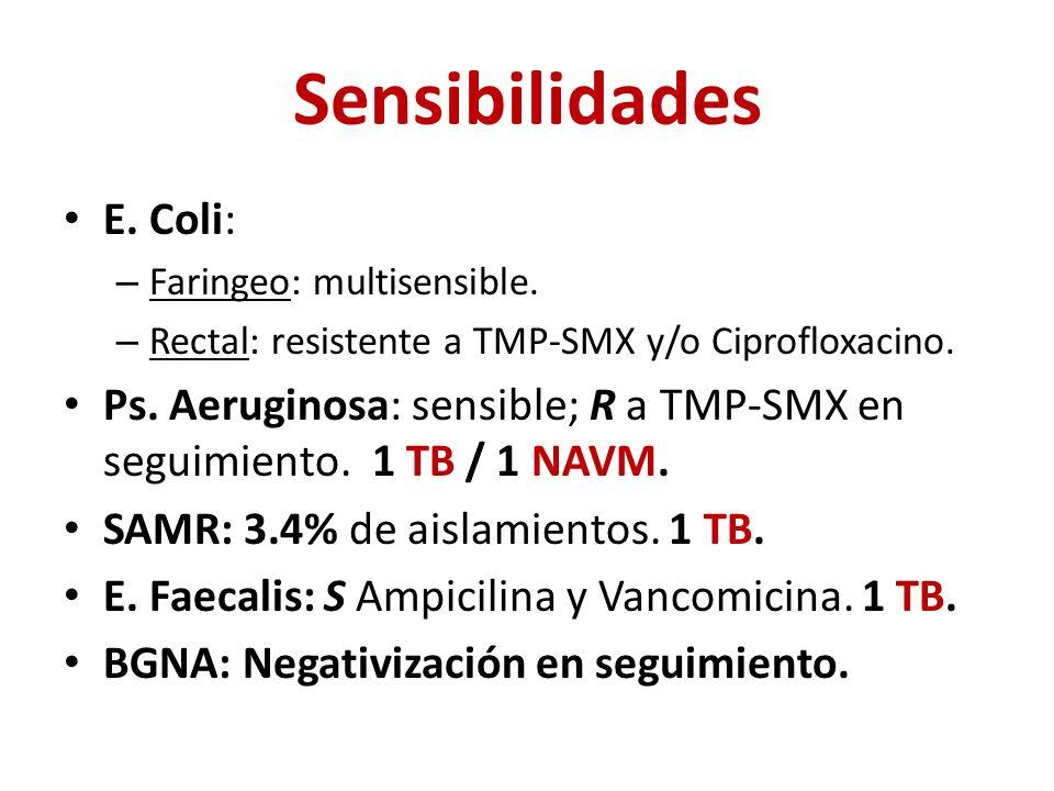 Sensibilidades E. Coli: – Faringeo: multisensible.