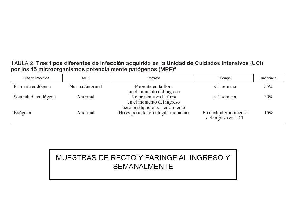 MUESTRAS DE RECTO Y FARINGE AL INGRESO Y SEMANALMENTE