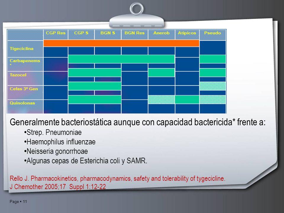 Page 11 Generalmente bacteriostática aunque con capacidad bactericida* frente a: Strep. Pneumoniae Haemophilus influenzae Neisseria gonorrhoae Algunas
