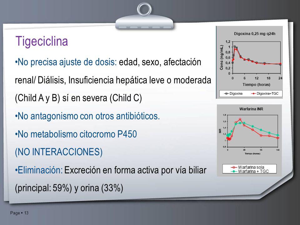 Page 13 Tigeciclina No precisa ajuste de dosis: edad, sexo, afectación renal/ Diálisis, Insuficiencia hepática leve o moderada (Child A y B) sí en sev