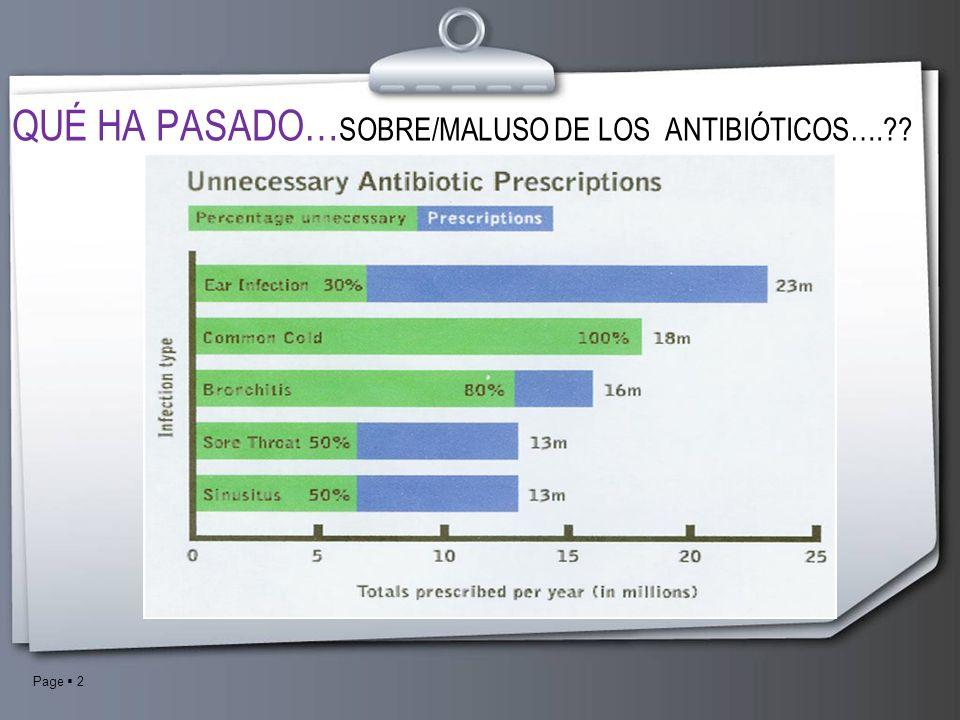 Page 13 Tigeciclina No precisa ajuste de dosis: edad, sexo, afectación renal/ Diálisis, Insuficiencia hepática leve o moderada (Child A y B) sí en severa (Child C) No antagonismo con otros antibióticos.