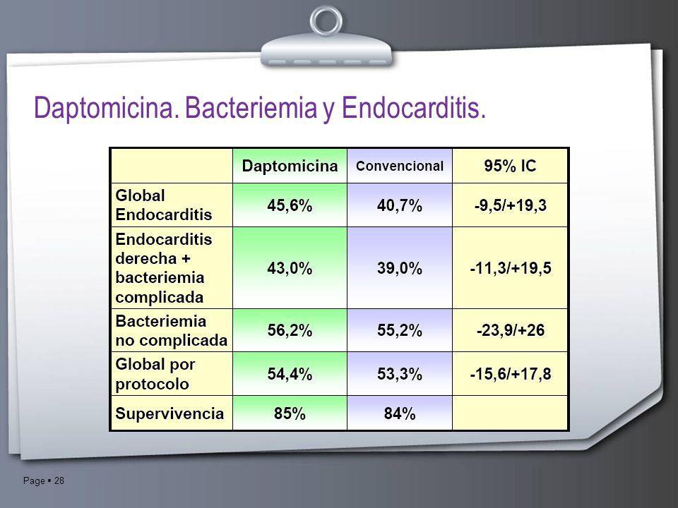 Page 28 Daptomicina. Bacteriemia y Endocarditis.