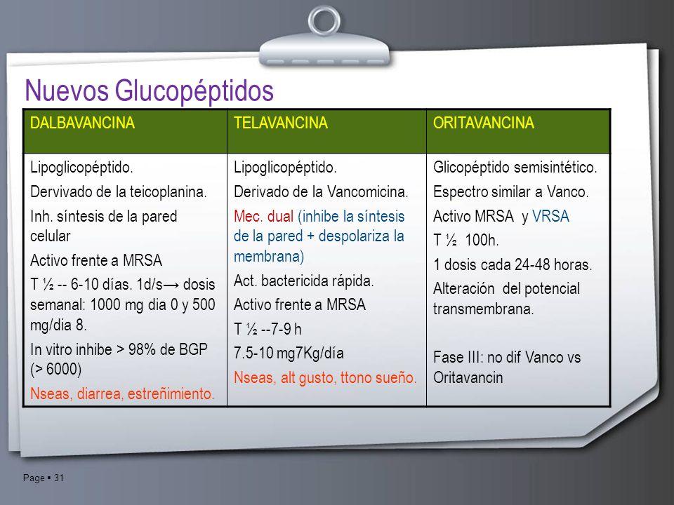 Page 31 DALBAVANCINATELAVANCINAORITAVANCINA Lipoglicopéptido. Dervivado de la teicoplanina. Inh. síntesis de la pared celular Activo frente a MRSA T ½