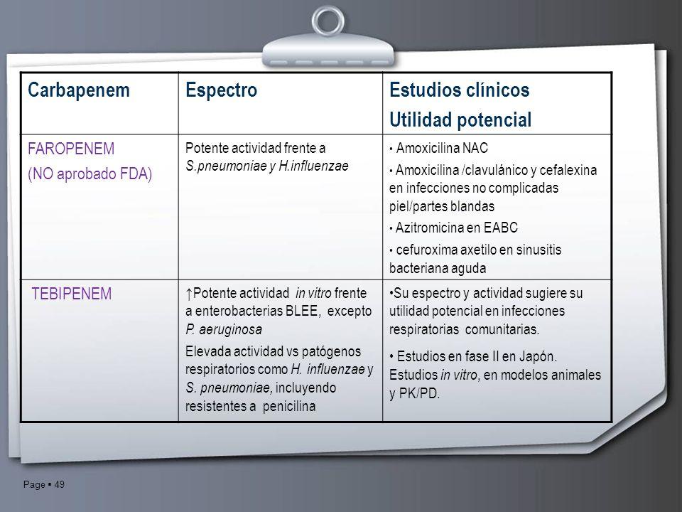 Page 49 CarbapenemEspectroEstudios clínicos Utilidad potencial FAROPENEM (NO aprobado FDA) Potente actividad frente a S.pneumoniae y H.influenzae Amox