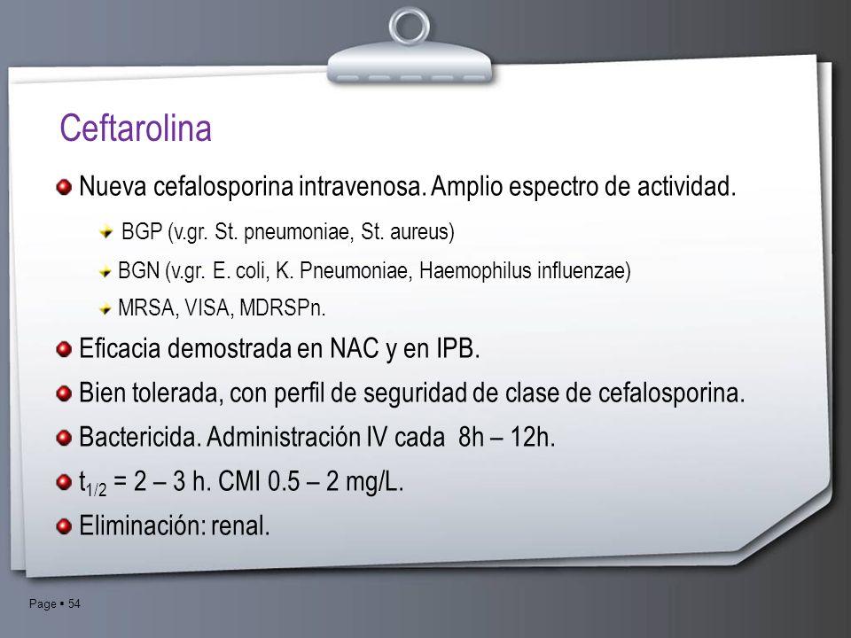 Page 54 Nueva cefalosporina intravenosa. Amplio espectro de actividad. BGP (v.gr. St. pneumoniae, St. aureus) BGN (v.gr. E. coli, K. Pneumoniae, Haemo