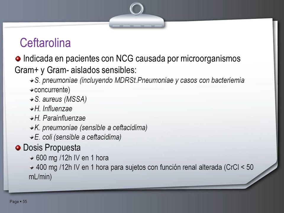 Page 55 Indicada en pacientes con NCG causada por microorganismos Gram+ y Gram- aislados sensibles: S. pneumoniae (incluyendo MDRSt.Pneumoniae y casos