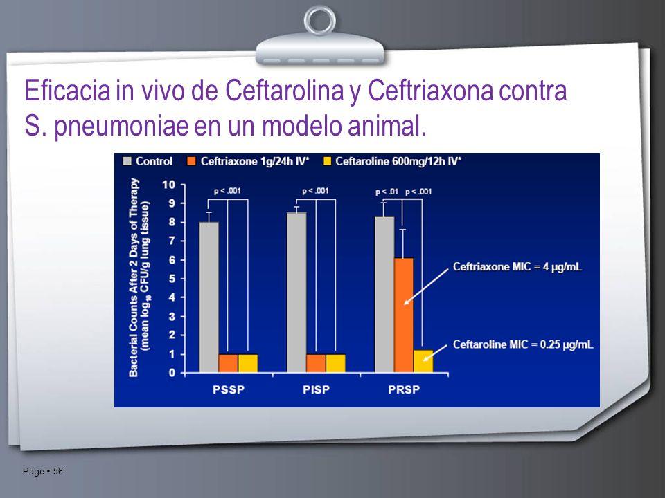 Page 56 Eficacia in vivo de Ceftarolina y Ceftriaxona contra S. pneumoniae en un modelo animal.