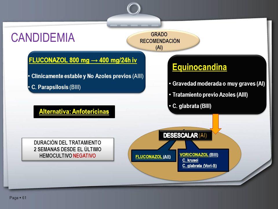 Page 61 CANDIDEMIA Clínicamente estable y No Azoles previos (AIII) C. Parapsilosis (BIII) FLUCONAZOL 800 mg 400 mg/24h iv Equinocandina Gravedad moder