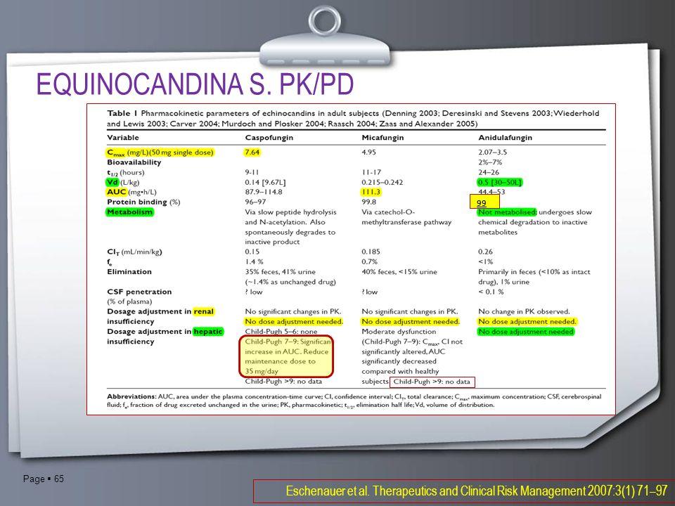 Page 65 99 Eschenauer et al. Therapeutics and Clinical Risk Management 2007:3(1) 71–97 EQUINOCANDINA S. PK/PD