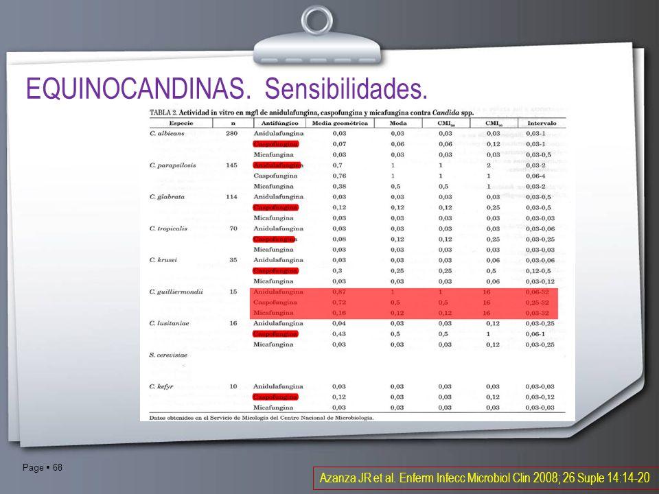 Page 68 Azanza JR et al. Enferm Infecc Microbiol Clin 2008; 26 Suple 14:14-20 EQUINOCANDINAS. Sensibilidades.