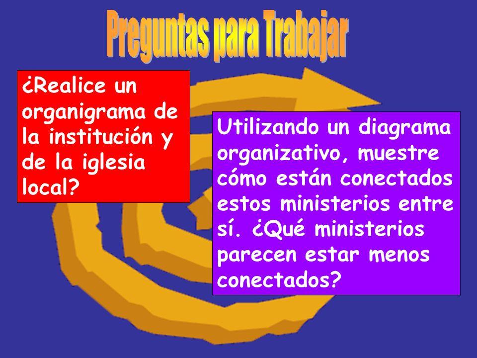 ¿Realice un organigrama de la institución y de la iglesia local? Utilizando un diagrama organizativo, muestre cómo están conectados estos ministerios