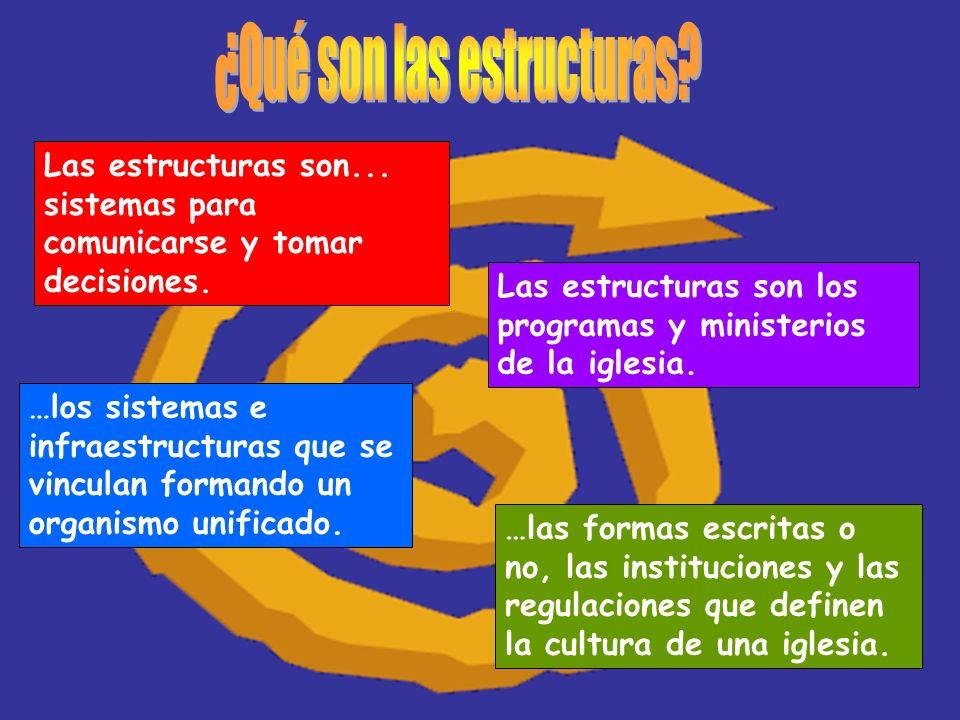 Las estructuras son... sistemas para comunicarse y tomar decisiones. Las estructuras son los programas y ministerios de la iglesia. …los sistemas e in