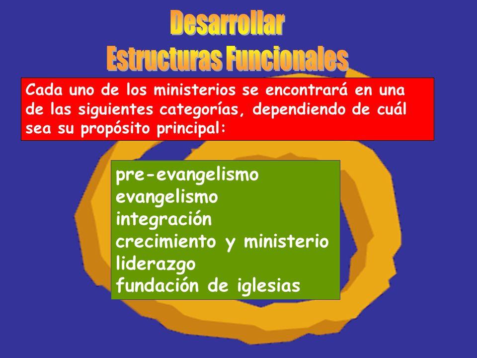 Cada uno de los ministerios se encontrará en una de las siguientes categorías, dependiendo de cuál sea su propósito principal: pre-evangelismo evangel