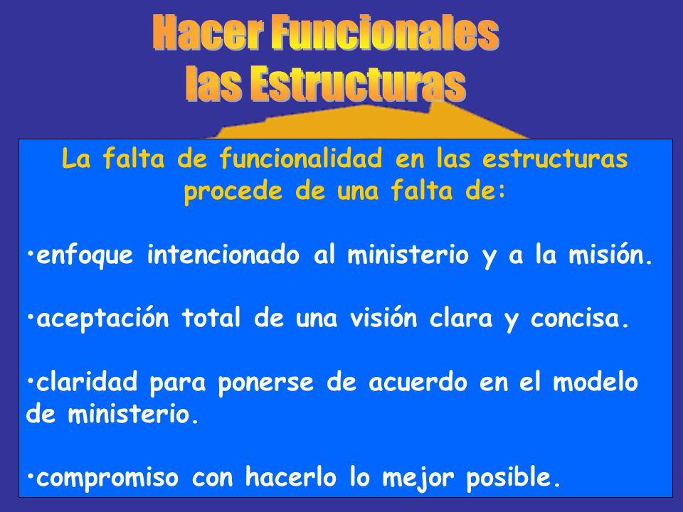 La falta de funcionalidad en las estructuras procede de una falta de: enfoque intencionado al ministerio y a la misión. aceptación total de una visión