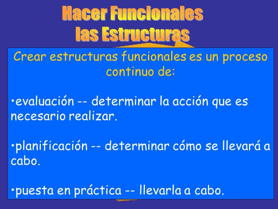 Crear estructuras funcionales es un proceso continuo de: evaluación -- determinar la acción que es necesario realizar. planificación -- determinar cóm