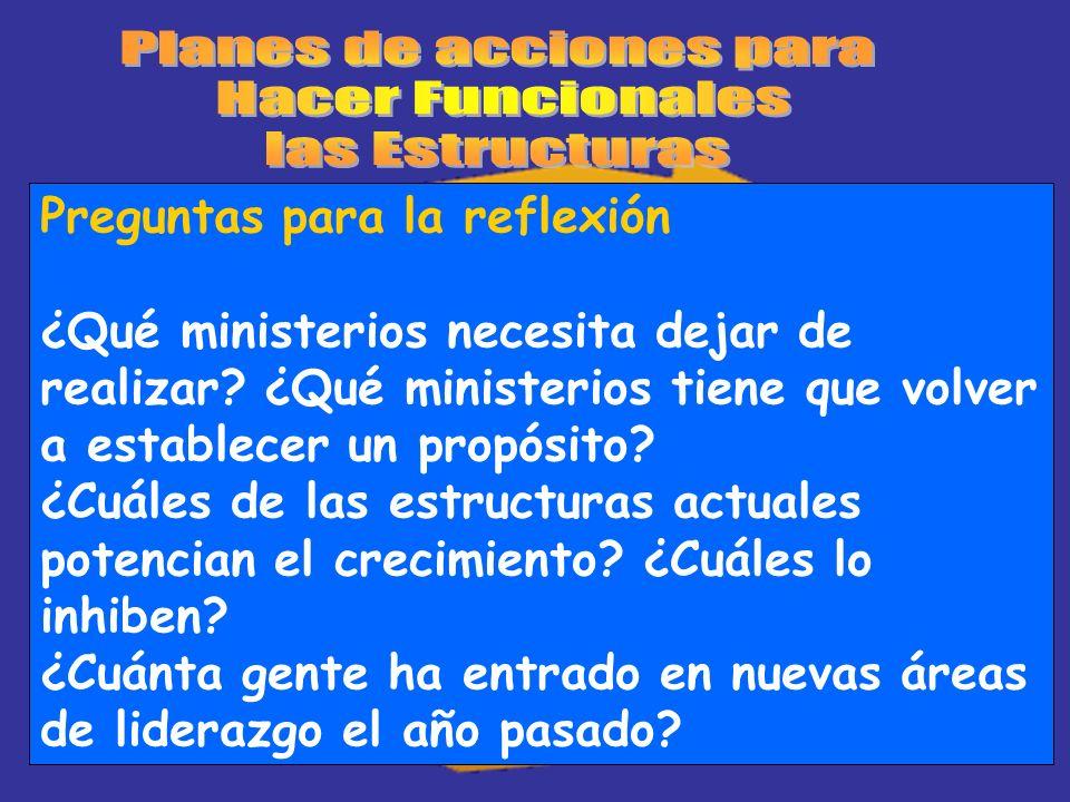 Preguntas para la reflexión ¿Qué ministerios necesita dejar de realizar? ¿Qué ministerios tiene que volver a establecer un propósito? ¿Cuáles de las e