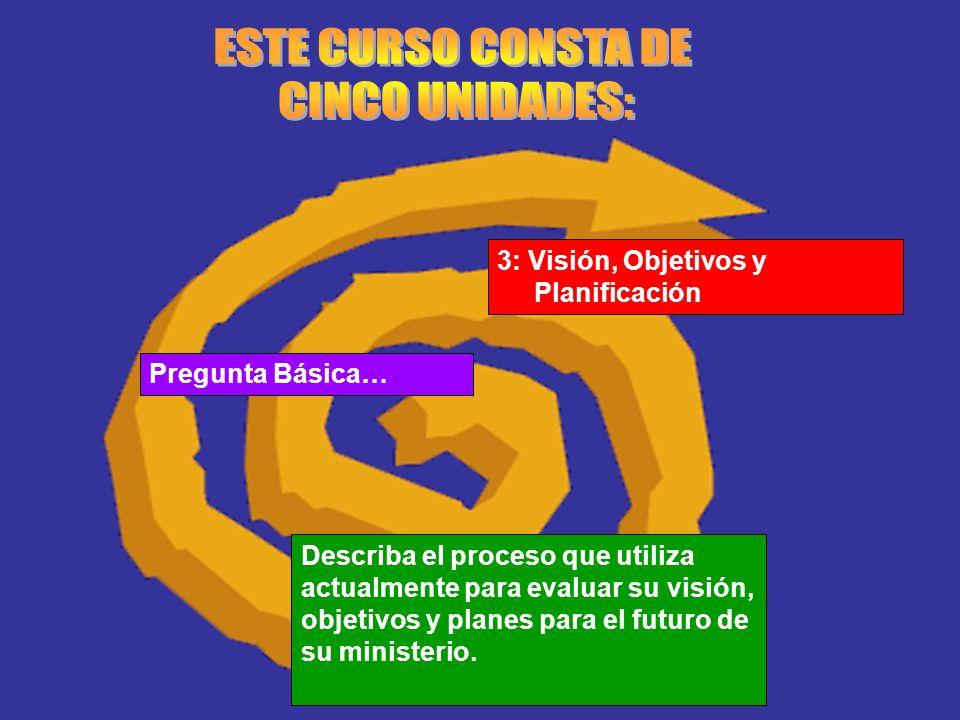 3: Visión, Objetivos y Planificación Pregunta Básica… Describa el proceso que utiliza actualmente para evaluar su visión, objetivos y planes para el f