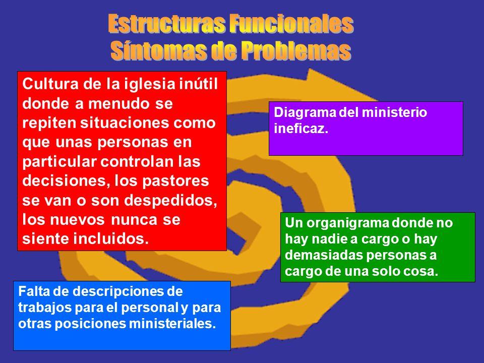 Las estructuras funcionales no se dan sin más ni más.