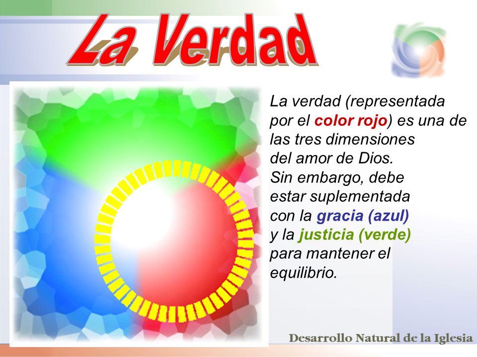 La verdad (representada por el color rojo) es una de las tres dimensiones del amor de Dios. Sin embargo, debe estar suplementada con la gracia (azul)