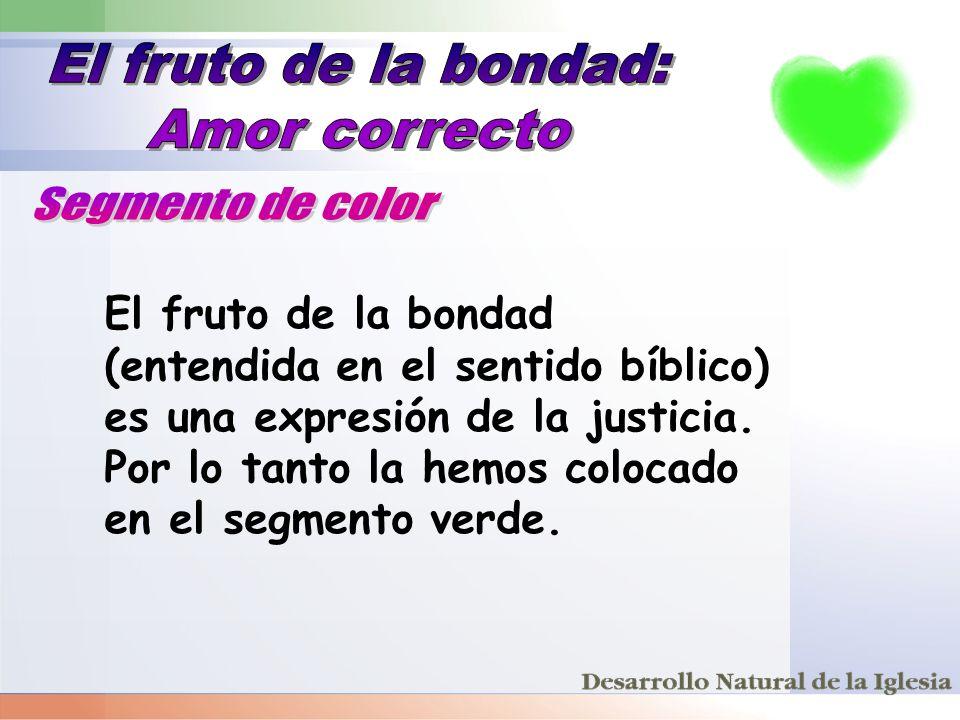 El fruto de la bondad (entendida en el sentido bíblico) es una expresión de la justicia. Por lo tanto la hemos colocado en el segmento verde.